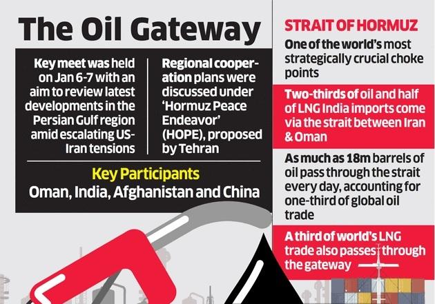 The-oil-Gateway