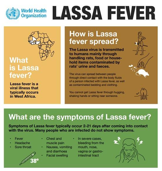 Lassa-fever