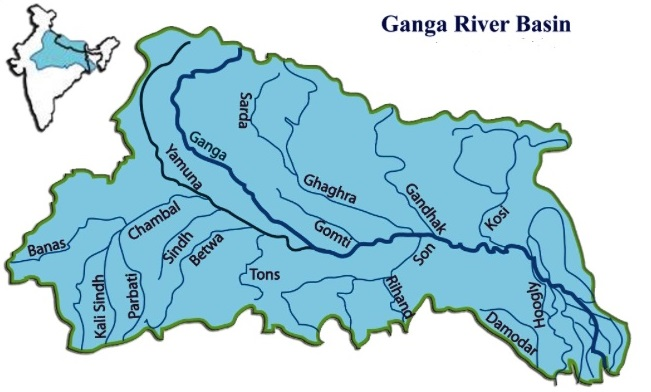 Ganga-River-Basin