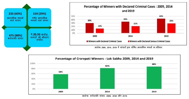 Criminal-cases