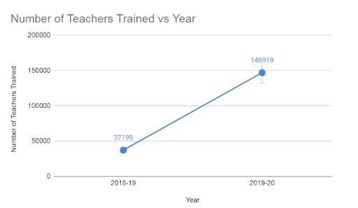 teaching-programe