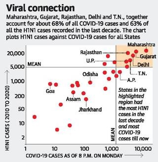 Viral-Connection