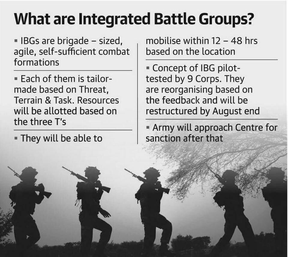 Integrated-Battle