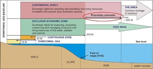 Territorial-Sea