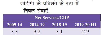 Net-services