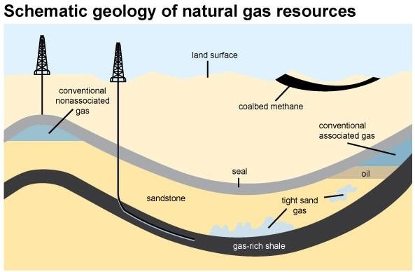 Schematic-geology
