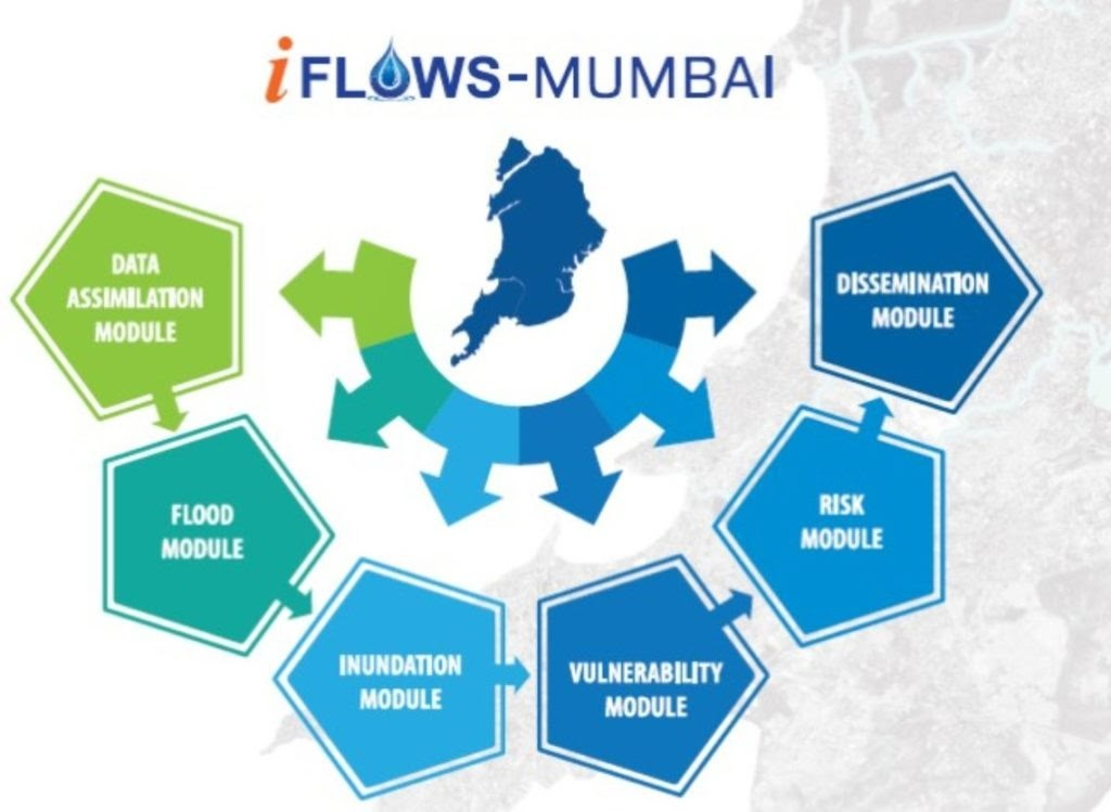 iFlow-Mumbai