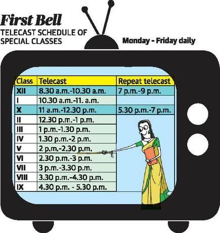 first-bell