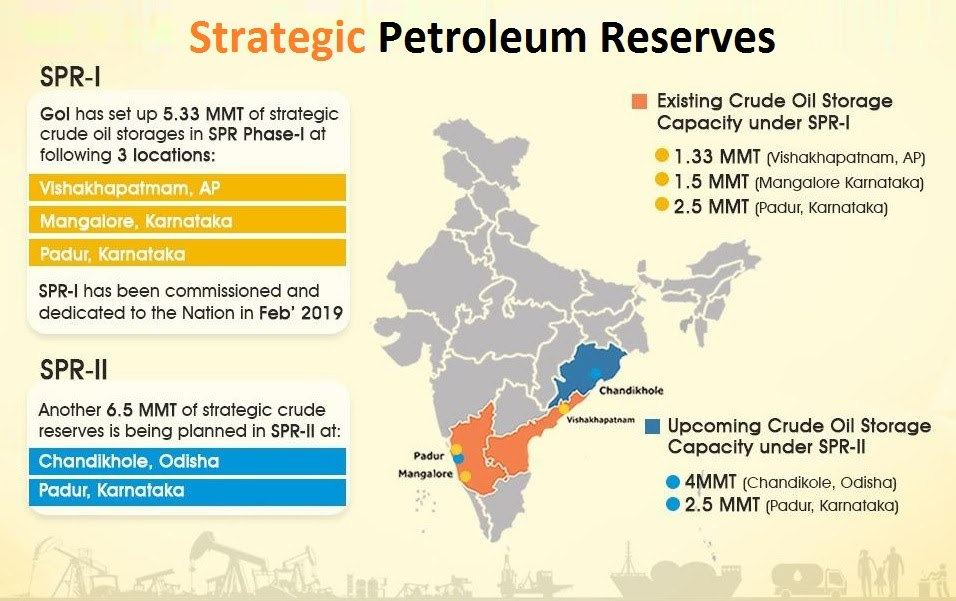 strategic-Petroleum-Reserves