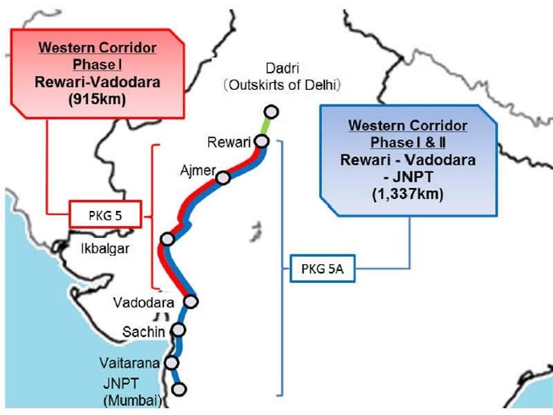 Western-Corridor