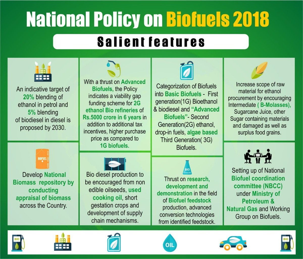 National-Policy-on-Biofuels-2018