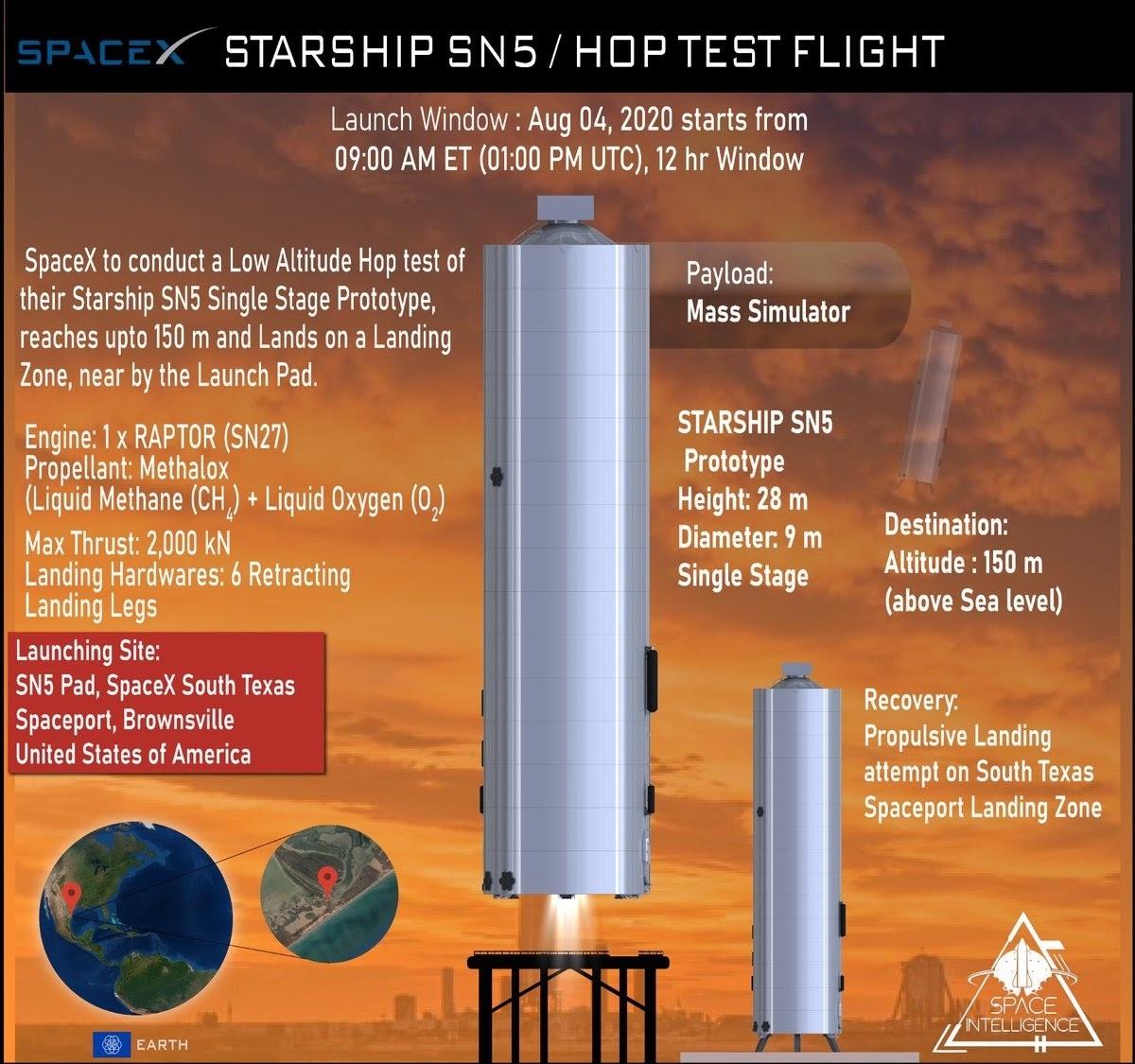 Starship-SN5