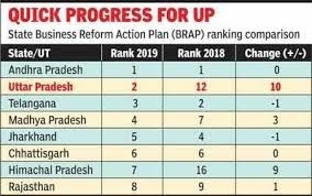Business-Reform-Action-Plan