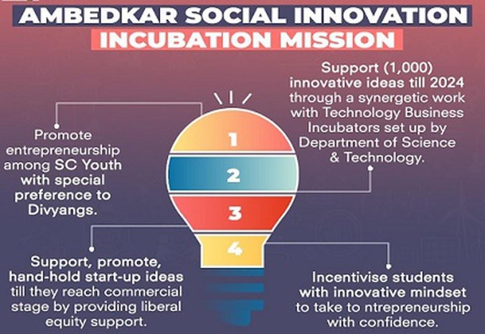 Ambedkar-Social-Innovation