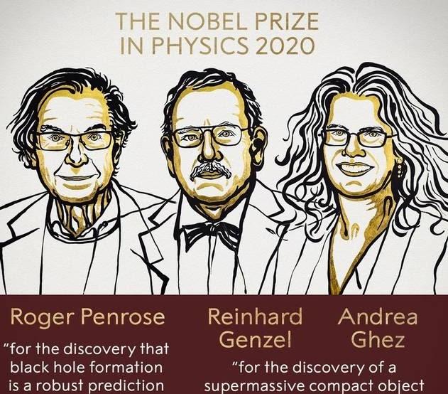 Nobel-prize-physics