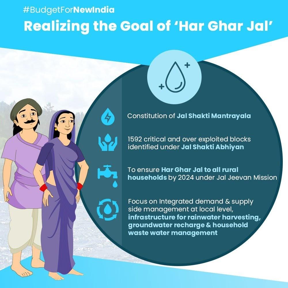 Har-Ghar-Jal