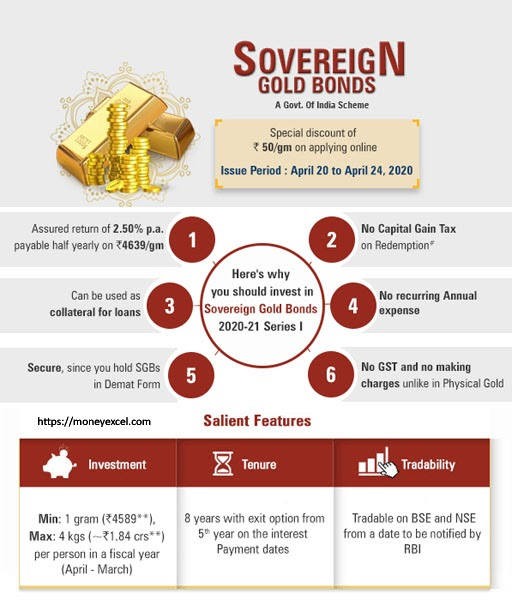 Sovereign-Gold-Bonds
