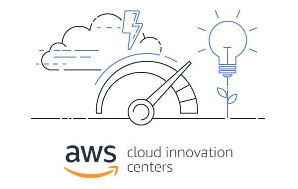 cloud-innovation-centers