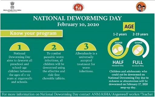 National-Deworming-Day