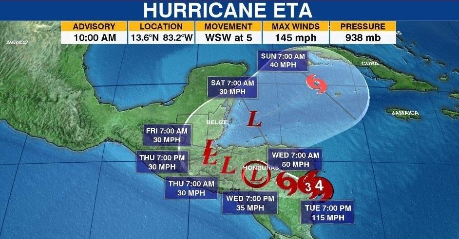 Hurricane-Eta