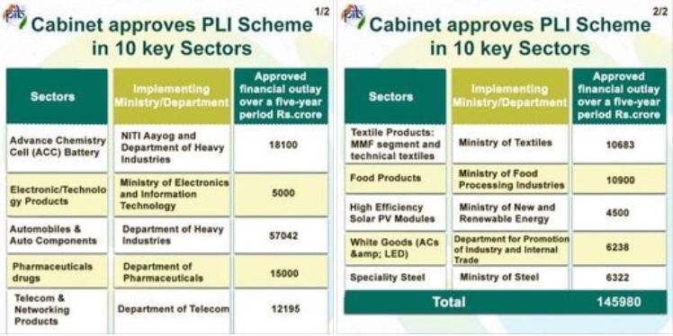 PLI-Scheme