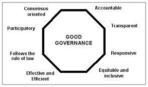 Good-Governanace