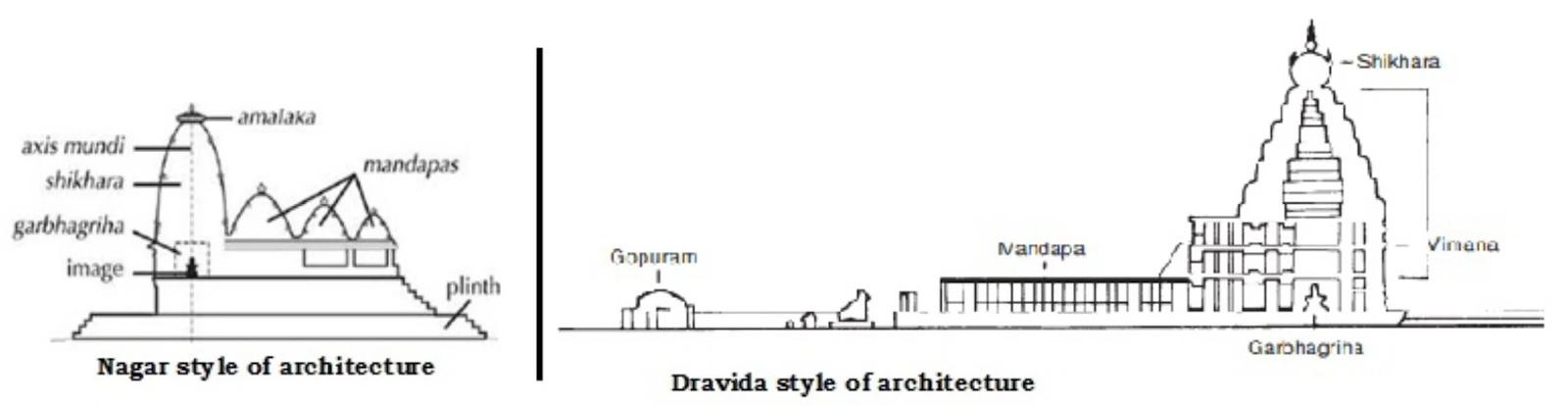 Temple-Architecture