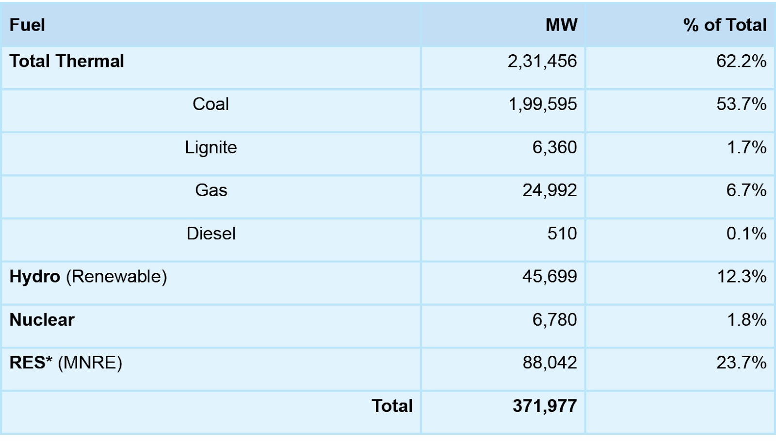 Coal-Based-Power-Sector