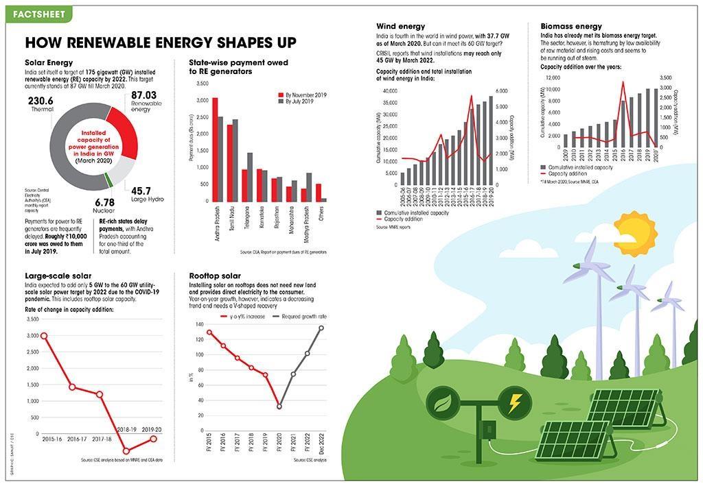 Renewable-Energy-Shapes