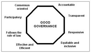 Good-Governanace