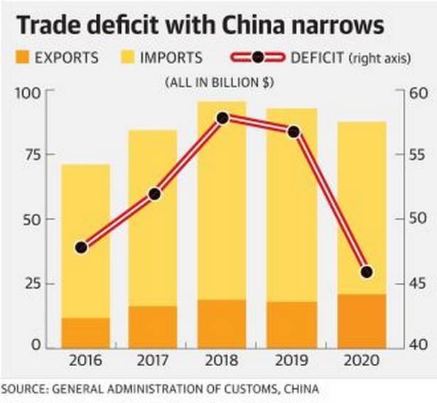 China-narrows