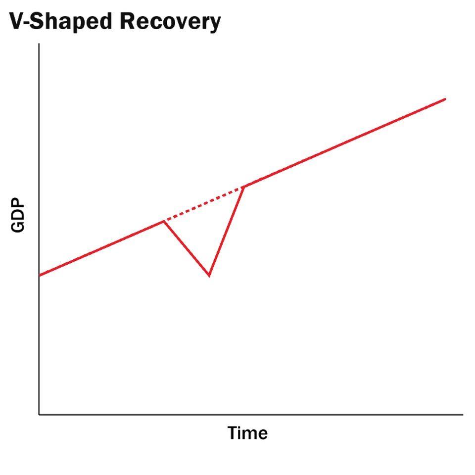 V-Shaped