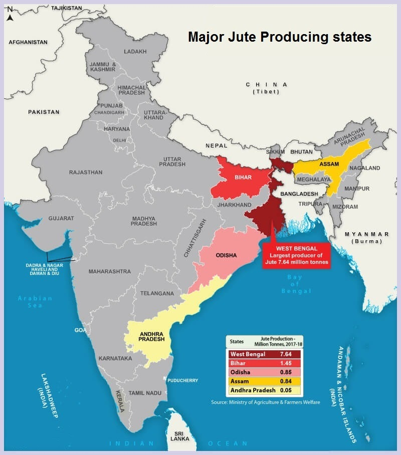 Major-Jute-Producing-states