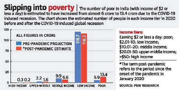 Slipping-into-poverty