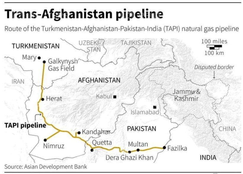 Trans-Afghanistan-Pipeline