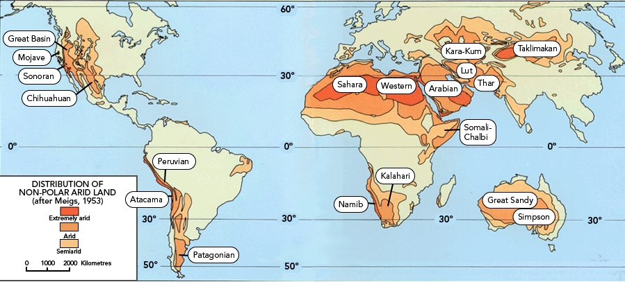 Non-Polar-Arid-Land