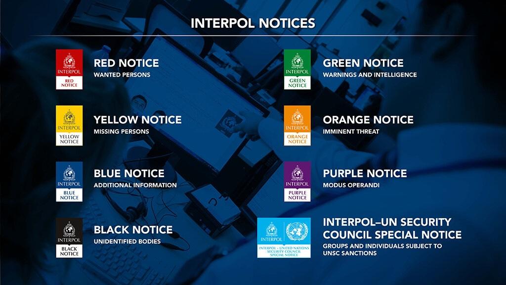 Interpol-Notices