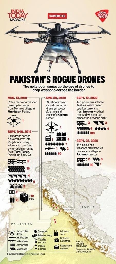 Rogue-Drones
