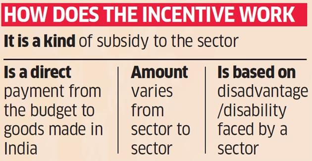Incentive-work