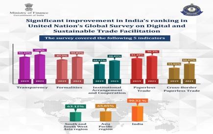 UN-Global-Survey