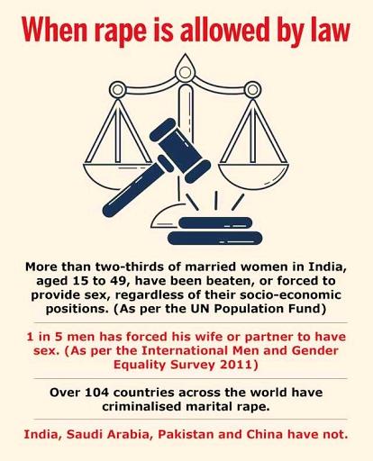 rape-is-allowed-by-law