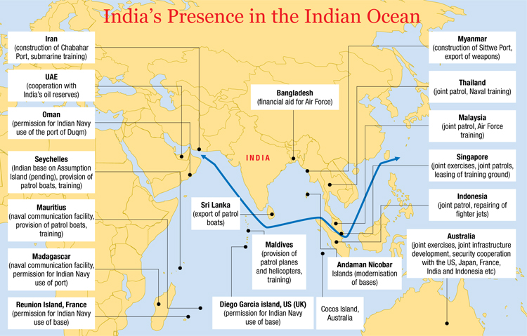 India's Maritime Security Strategy