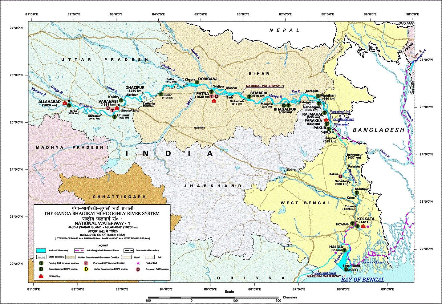Jal Marg Vikas Project - Drishti IAS